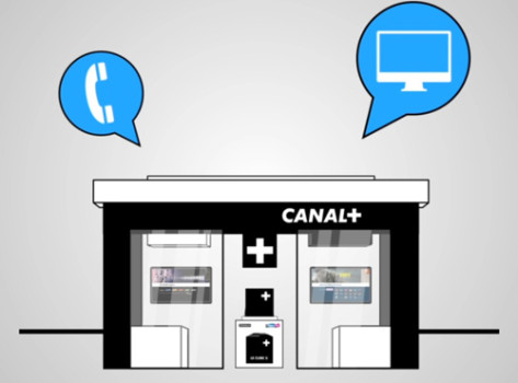 canalclick&collect